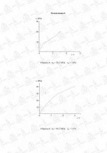 Заключение по физико-механическим свойствам